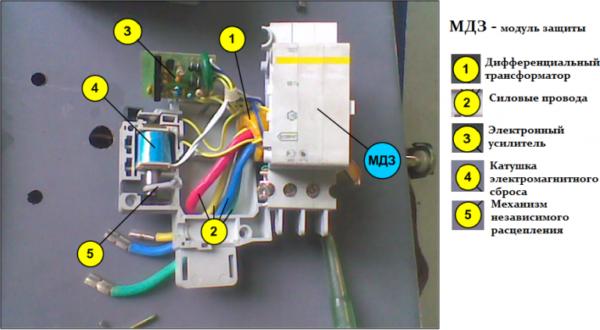 Автоматический выключатель- каковы его характеристики и как правильно выбрать?